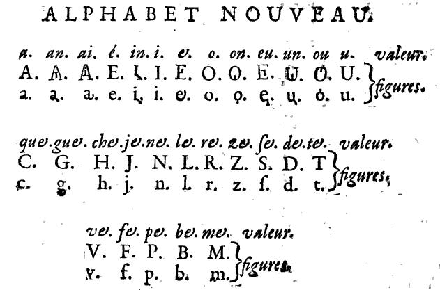 alphabet phonétique de Vaudelin en 1713